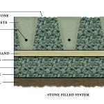 Molded Pulp Stone Filled System Detail