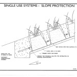 SPS Grasscrete Single Use Systems - Slope Protection