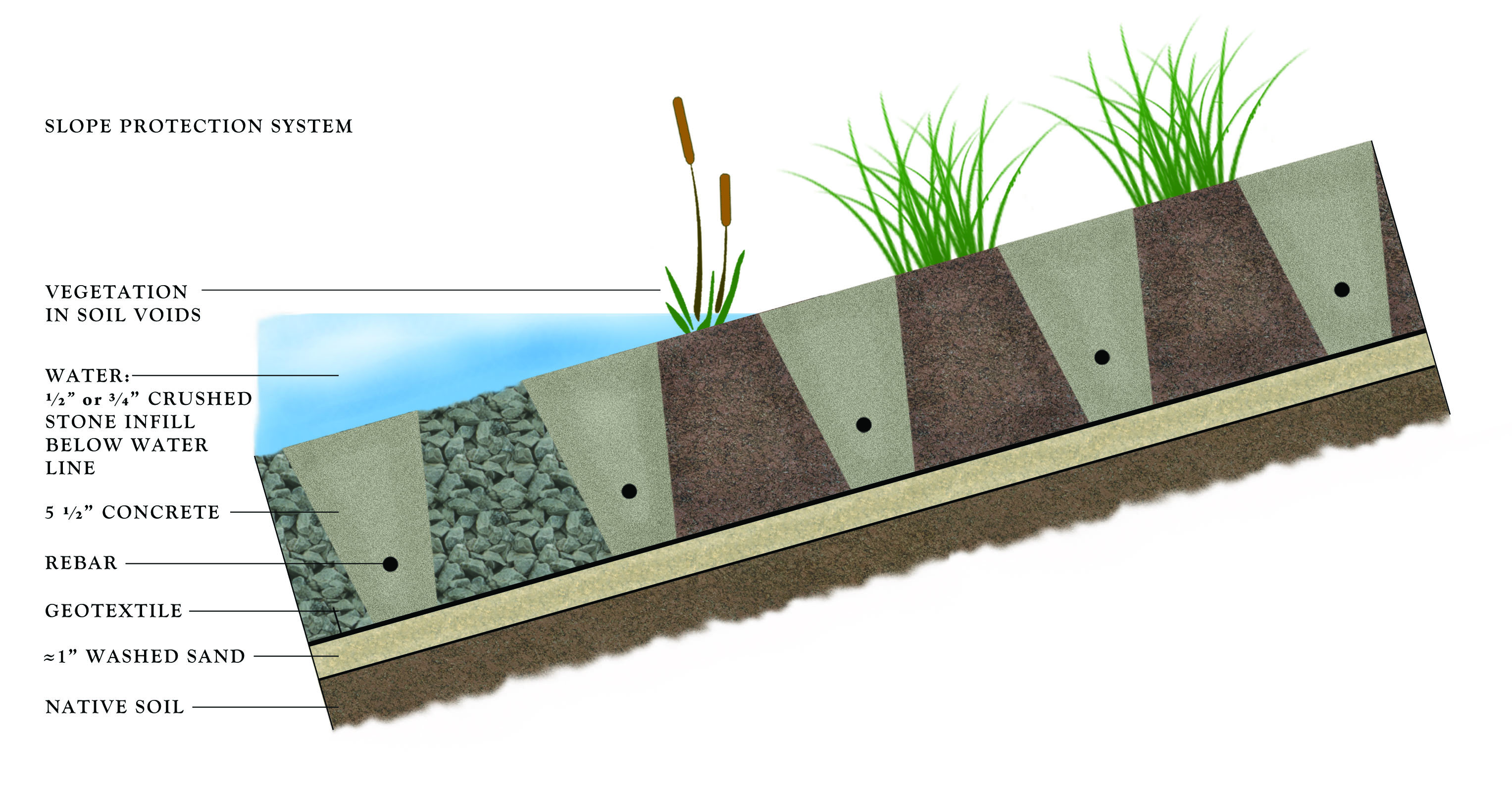 Infill Lot Installation Diagrams Sustainable Paving Systems